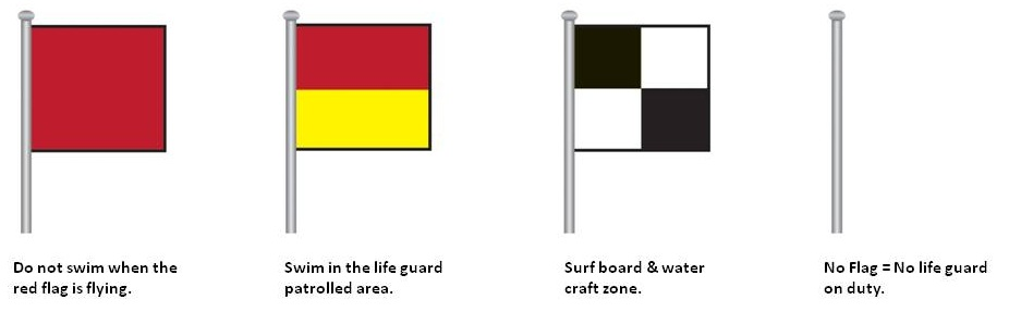 Lifeguard Flags
